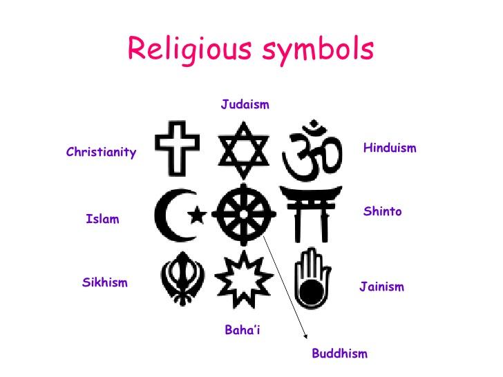 Worldreligions A Traveling Gardener - Main religions